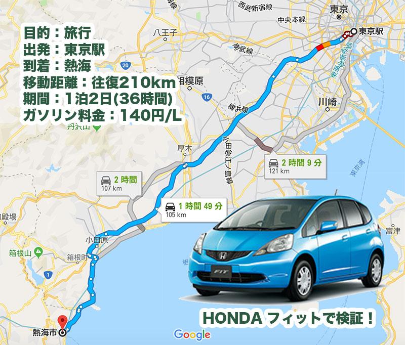 東京から熱海までをシミュレーション